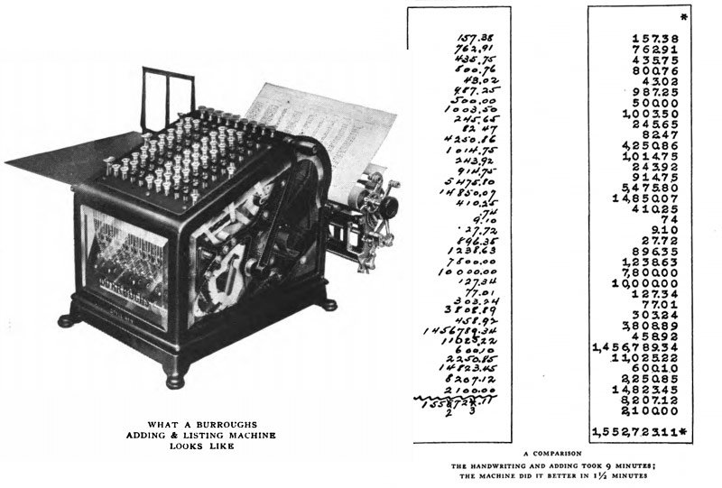 Burroughs adding and listing machine